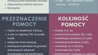 150 tys. zł premii dla młodego rolnika nabór wniosków przedłużony