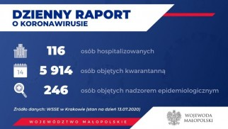 Oświęcim. Raport epidemiologiczny w powiecie oświęcimskim i Małopolsce. Stan na 15 lipca