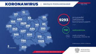 Oświęcim. Raport z województwa. Stan na 18 września