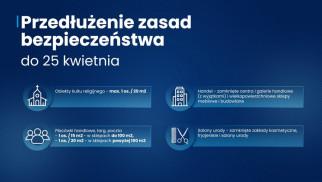 Oświęcim. Zasady sanitarne przedłużone o tydzień. Dzieci wracają do żłobków i przedszkoli od 19 kwietnia