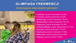 POWIAT. Dzieci z Polanki Wielkiej otrzymają bony na wycieczkę