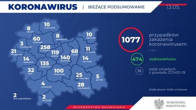 21 osób zakażonych koronawirusem w powiecie oświecimskim
