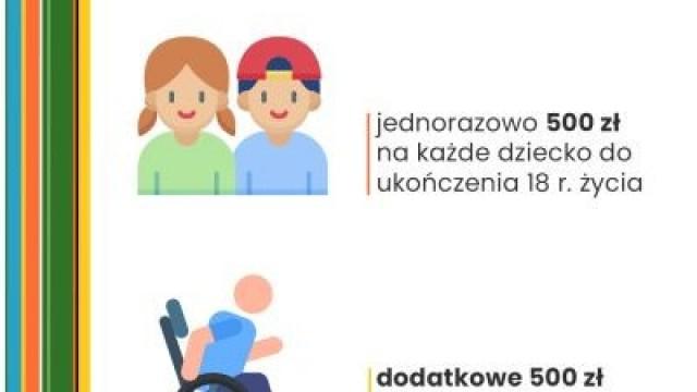 500 zł Polski Bon Turystyczny - InfoBrzeszcze.pl