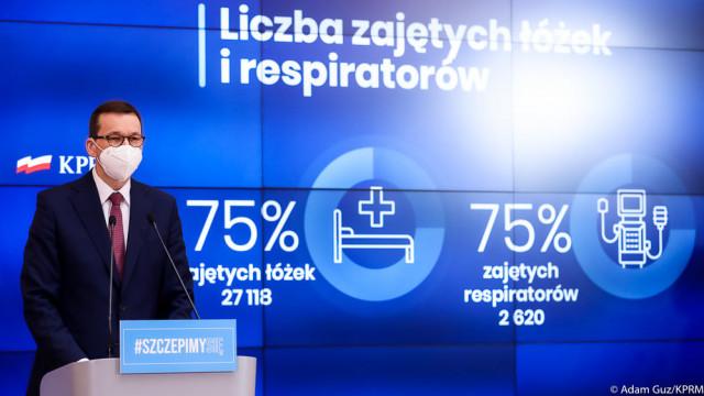 Dodatkowe obostrzenia od 27 marca - InfoBrzeszcze.pl