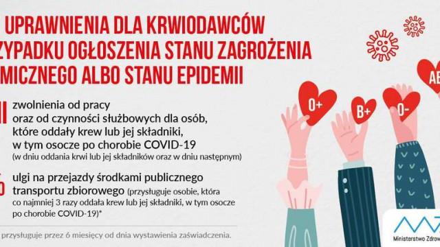 Dwa dni urlopu dla krwiodawców. Wchodzą w życie nowe przepisy związane z epidemią
