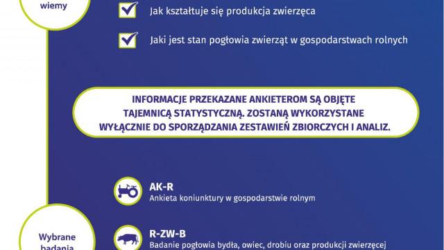 Informacje Urzędu Statystycznego w Krakowie dotyczące statystycznych badań rolniczych oraz badań ankietowych.