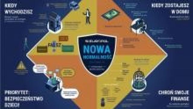 KGP. Nowa normalność - przewodnik bezpieczeństwa w świecie z COVID-19