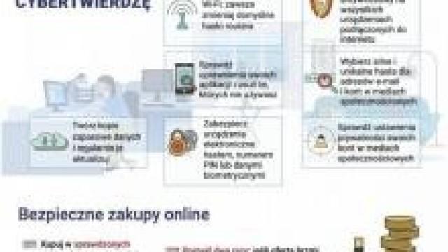 KGP. Zamień swój dom w bezpieczną cybertwierdzę