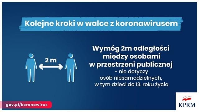 Kolejne kroki w walce z koronawirusem - InfoBrzeszcze.pl