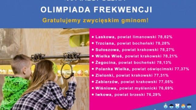 Nagroda finansowa dla Polanki Wielkiej za wysoką frekwencję