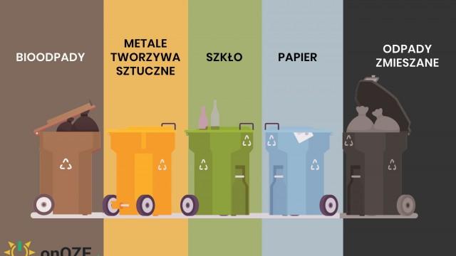Nowe zasady segregacji odpadów - pytania i odpowiedzi - InfoBrzeszcze.pl