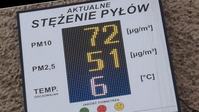 Nowy czujnik zanieczyszczeń powietrza - InfoBrzeszcze.pl