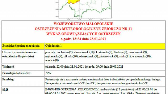 Ostrzeżenie meteo nr 21 oblodzenie 1