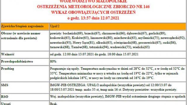 Ostrzeżenie meteorologiczne drugiego stopnia o upałach