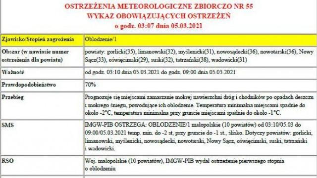 Ostrzeżenie meteorologiczne pierwszego stopnia o oblodzeniu