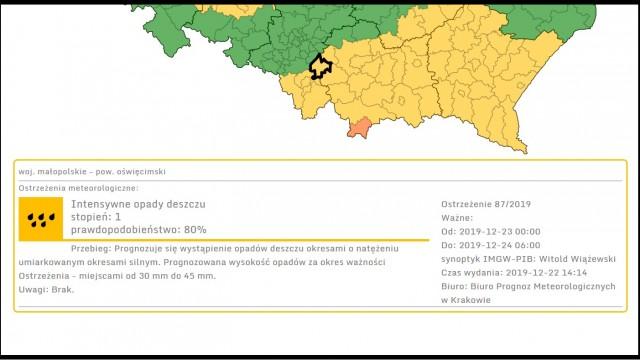Ostrzeżenie przed intensywnymi opadami deszczu dla powiatu oświęcimskiego