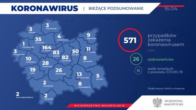 Oświęcim. Aktualne dane o koronawirusie. 16 kwietnia