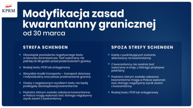 Oświęcim. Modyfikacja zasad kwarantanny granicznej od 30 marca