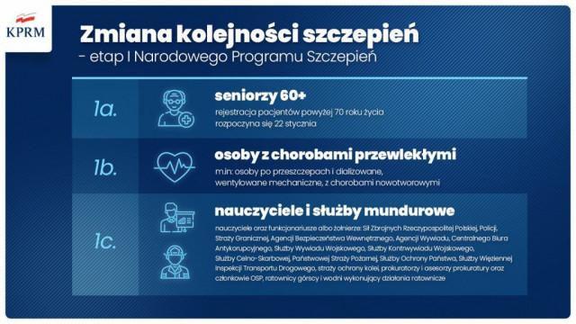 Oświęcim. Rejestracja na szczepienia dla osób 70 plus