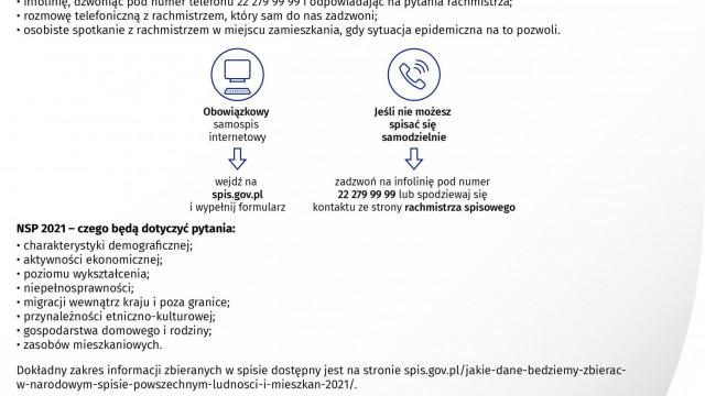 POWIAT. Ile osób mieszka w Polsce?
