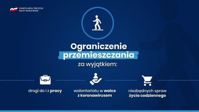 Premier: Ograniczamy możliwość przemieszczania się po Polsce - InfoBrzeszcze.pl
