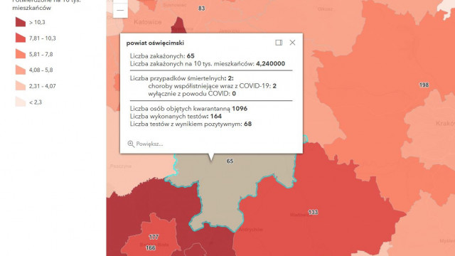 Przybywa zakażeń COVID w Małopolsce oraz w powiecie oświęcimskim. Szpital w Oświęcimiu musi przygotować dodatkowe łóżka dla pacjentów z SARS-CoV-2