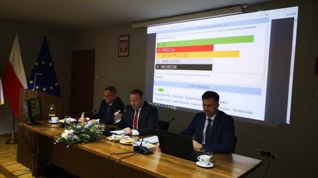 Radni Powiatu przyjęli budżet na 2020 rok - InfoBrzeszcze.pl