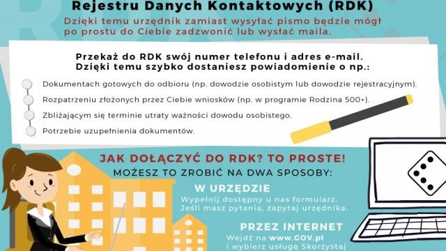 Rejestr danych kontaktowych - InfoBrzeszcze.pl