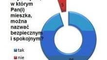 Rekordowy wskaźnik poczucia bezpieczeństwa Polaków