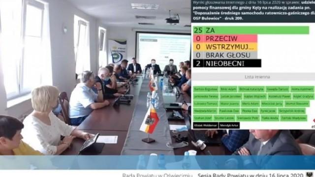 XXIII sesja Rady Powiatu w Oświęcimiu