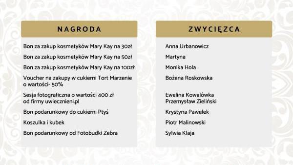 Zwycięzcy - Targi Ślubne - Edycja Wiosenna